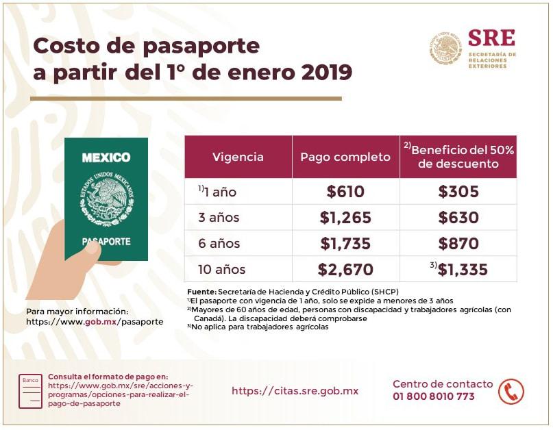 requisitos y costo de un pasaporte en méxico
